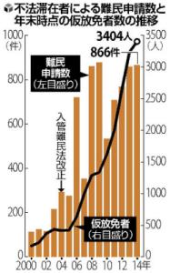 nanmin_graph_after2004.png