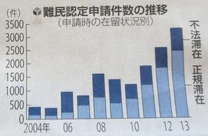 refugee_graph.jpg